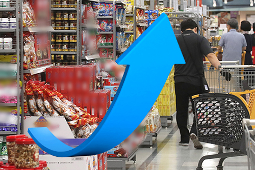 Потребительские цены в ноябре выросли на 2%