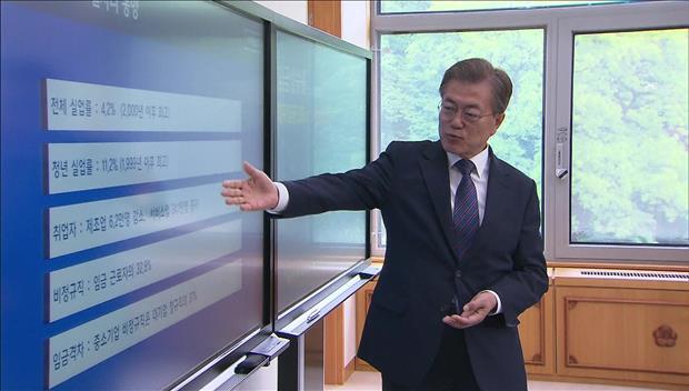 Moon Jae In instala un mapa laboral en su despacho