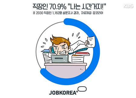"""Un 60% de los veinteañeros surcoreanos sufre de """"falta de tiempo"""""""