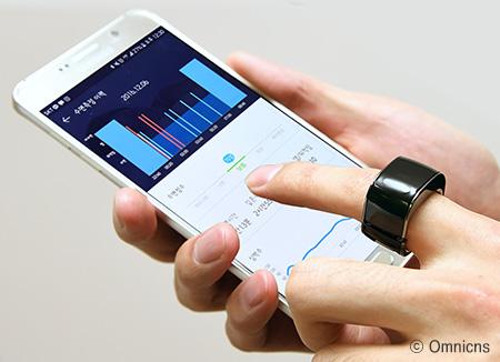 Аппарат для определения степени стресса от компании Omni C&S
