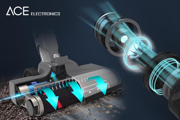 ACE Electronics, innovación en aspiradoras inalámbricas
