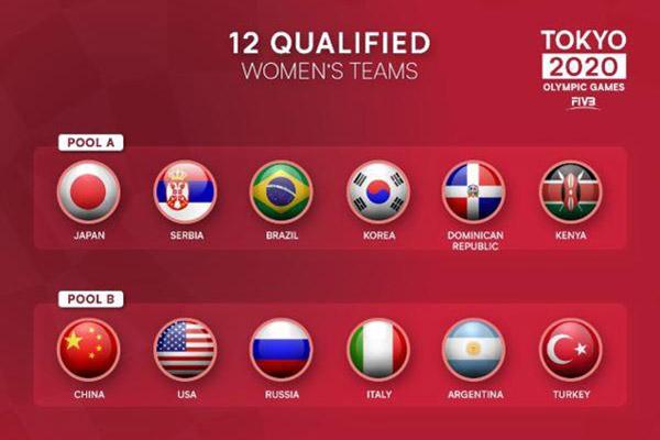 Voleibol femenino surcoreano jugará contra Brasil en Tokio