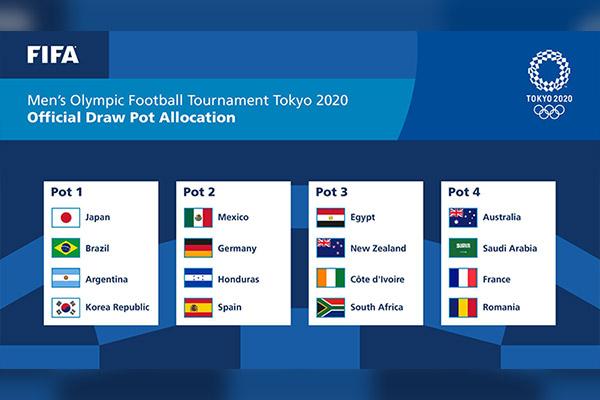 Olympia: Südkoreanische Fußballmannschaft bei Auslosung in Topf 1
