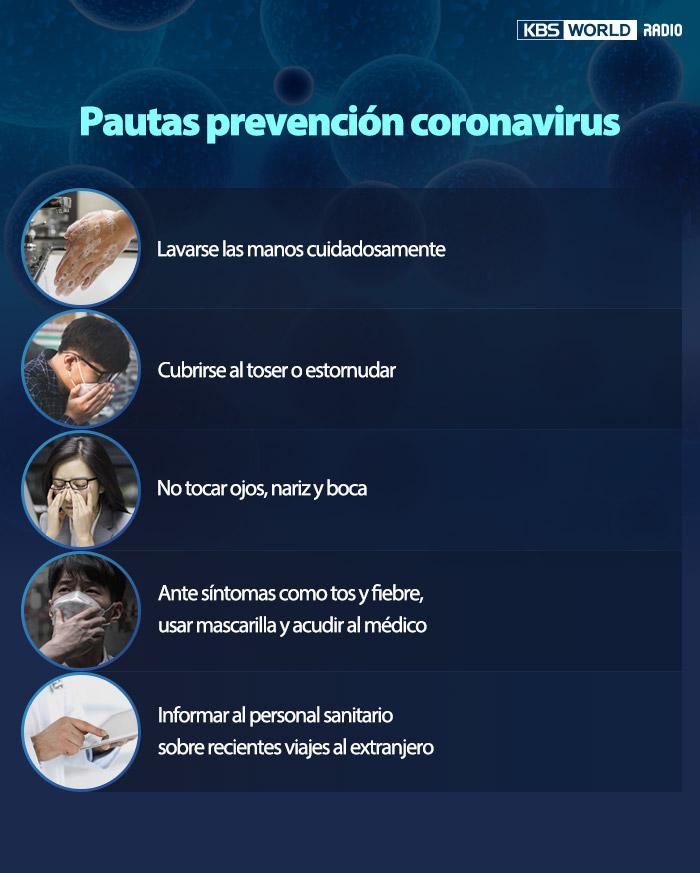 Pautas prevención coronavirus